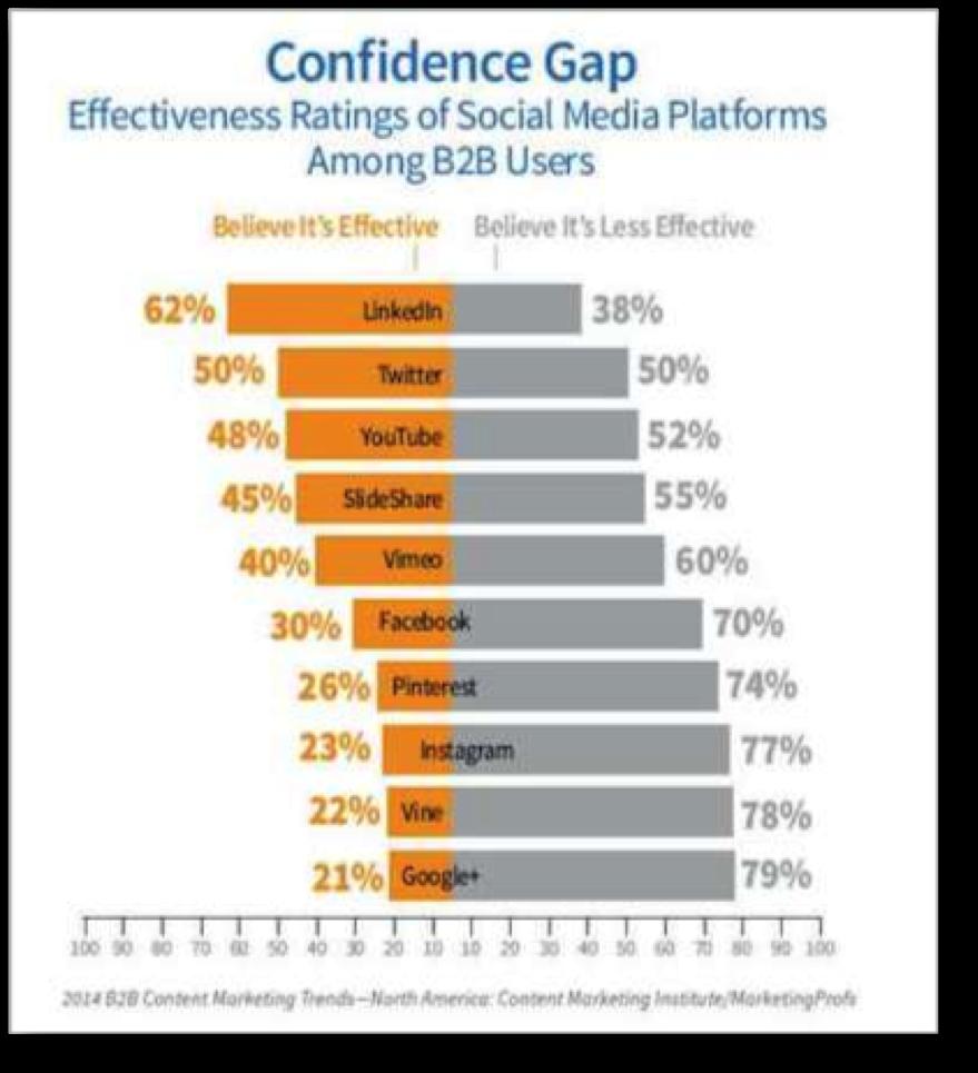 Confidence-Gap-graph