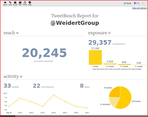 Weidert_Group_Tweet_Reach