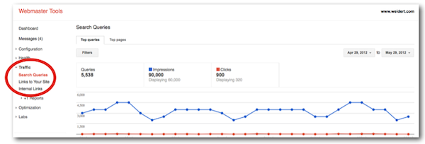 Google Webmaster Tools Search Queries