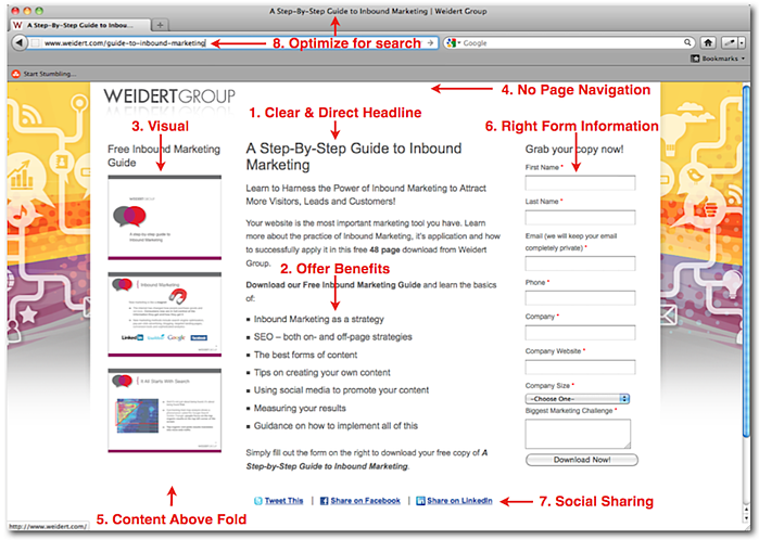 Landing Page Optimization Overview