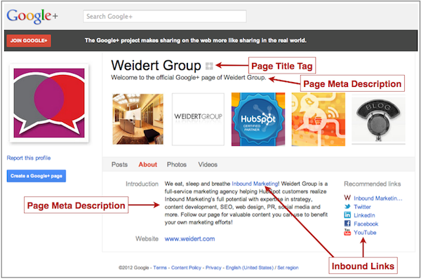 Optimized Google  Page Example