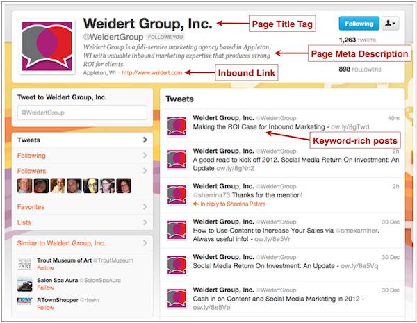 Optimized Twitter Profile Example