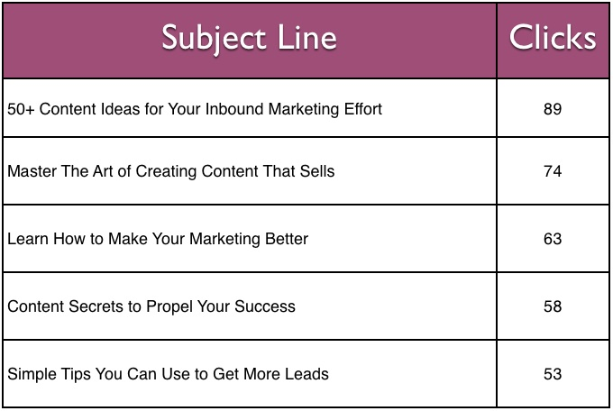 Subject_Lines_for_Email_Marketing