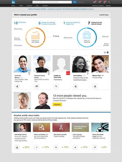 LinkedIn-Profile-Analytics