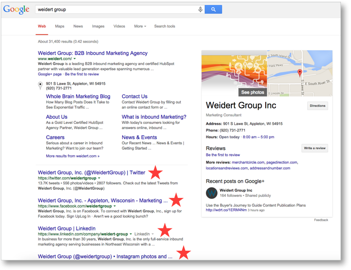 weidert-group-search-results
