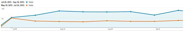 website-traffic-graph-2