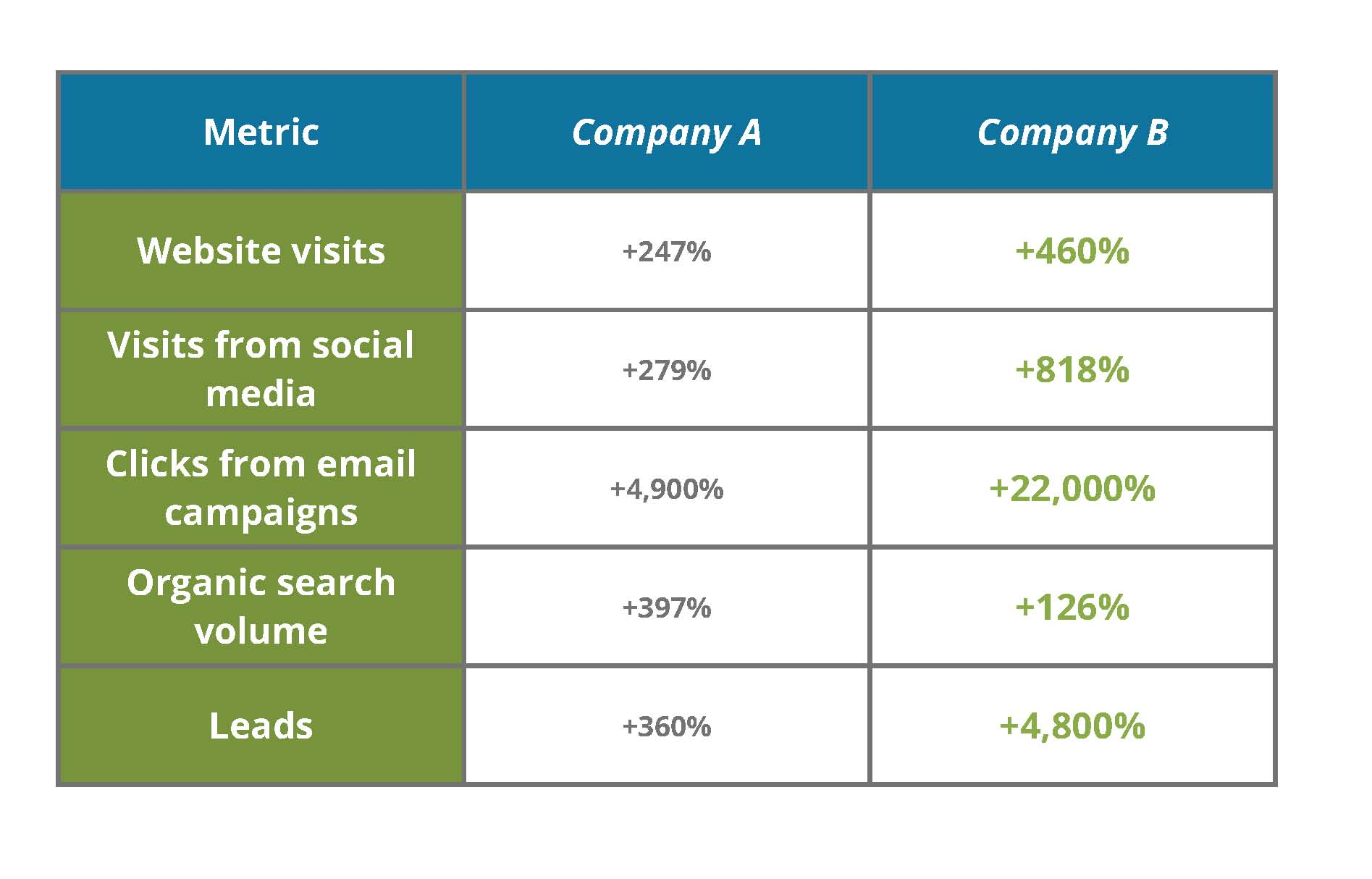 inbound_marketing_results