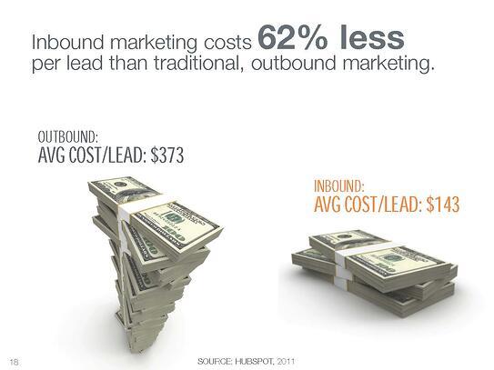 inbound_costs_less