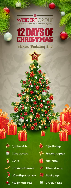 Weidert-Christmas-graphic