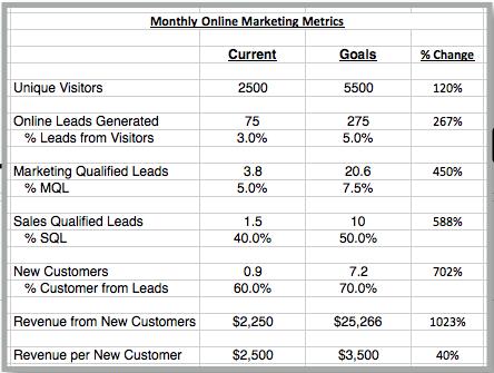 Monthly-Online-Marketing-Metrics