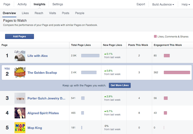 Facebook-Page-Watch-Layout