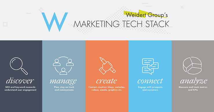 Marketing Tech Stack Infographic