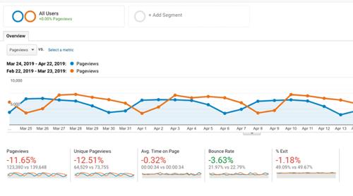 Google_Analytics_Example