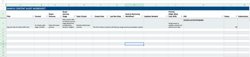 Sample Content Audit Worksheet