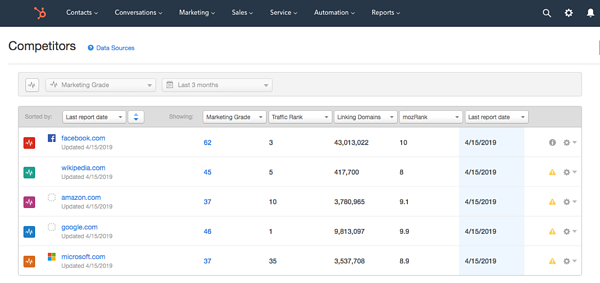 hubspot-marketing-competitor-review-tool