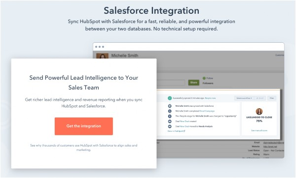 HubSpot Salesforce integration syncs lead intelligence and revenue reporting
