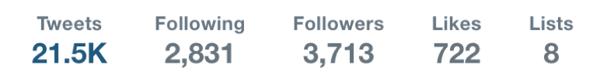 Twitter_Metrics