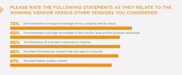 Vendor_Survey