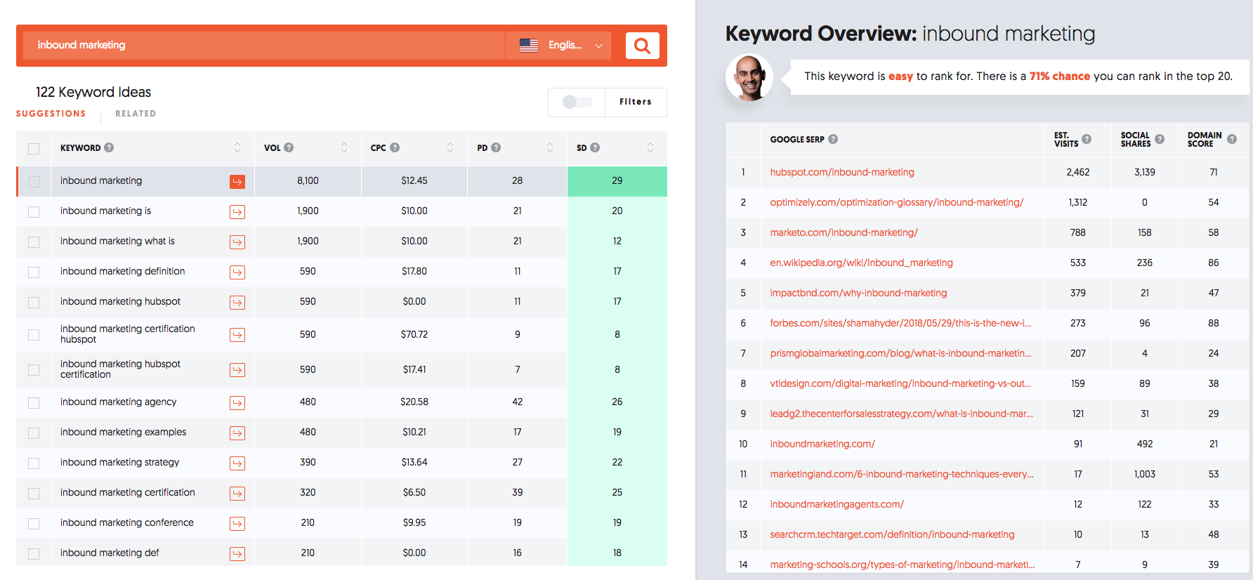 8 SEO Tools to Help Guide your Content Strategy in 2019