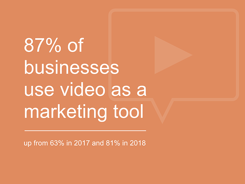 video_marketing_statistics_1