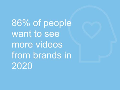 video_marketing_statistics_2