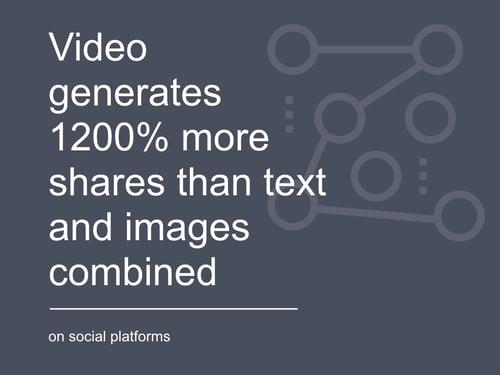 video_marketing_statistics_4