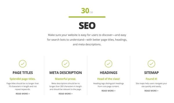 Weidert.com on Websitegrader