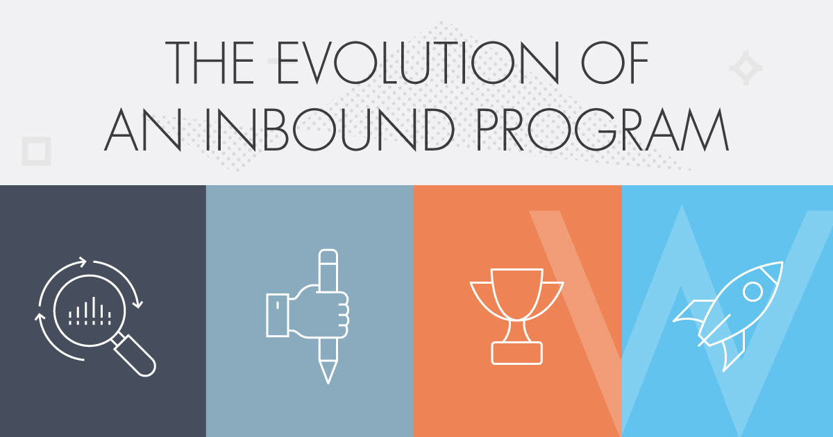 4 phases of an inbound marketing program