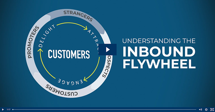 understanding the inbound flywheel webinar