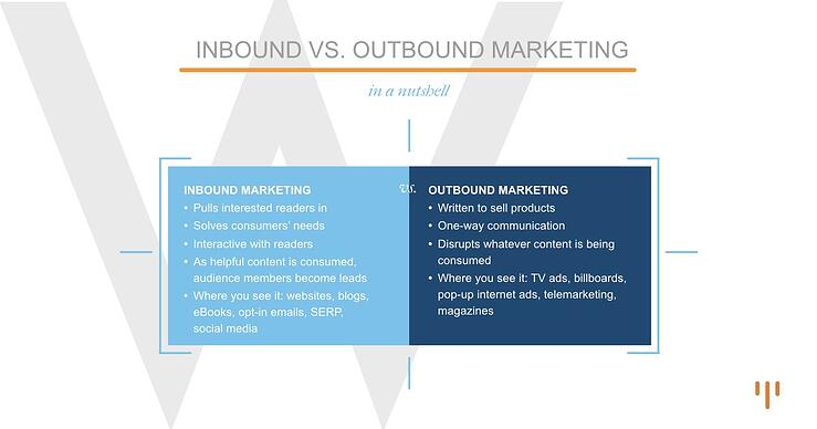 Inbound versus outbound marketing.jpg