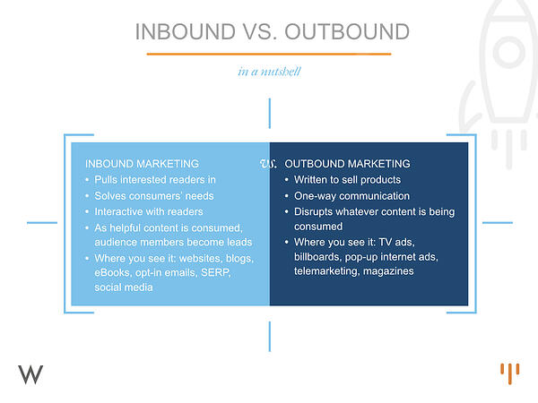 comparison of inbound vs outbound marketing
