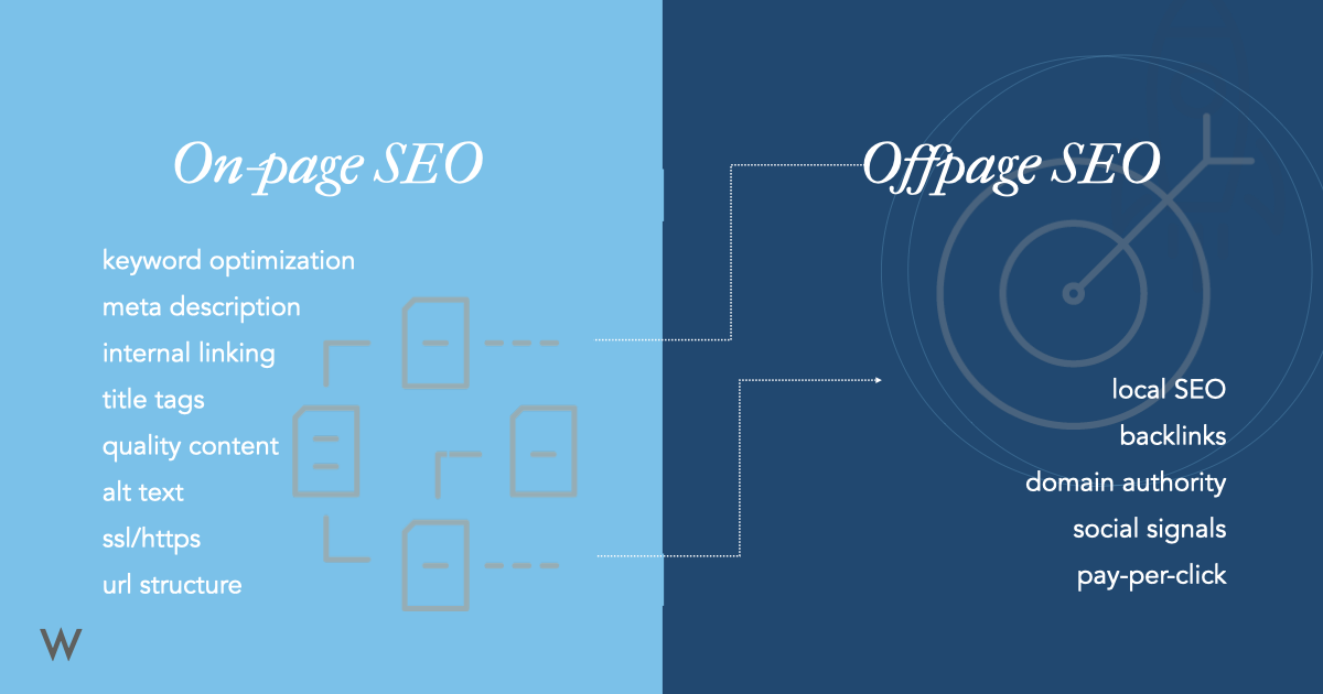 on-page SEO vs off-page SEO