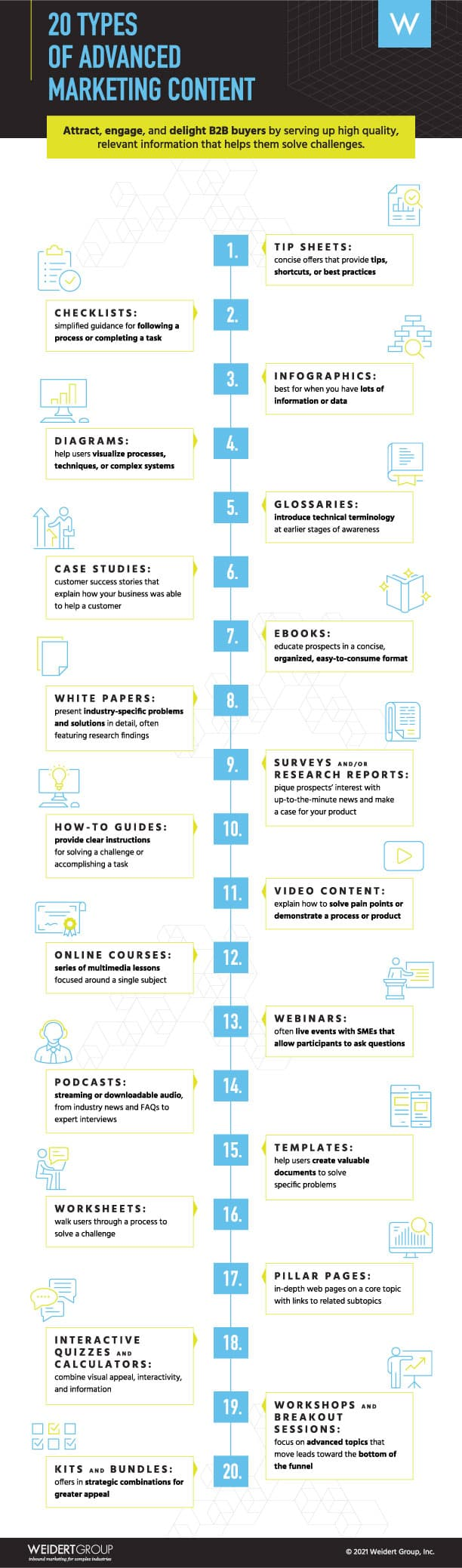 Types of Advanced Content Infographic