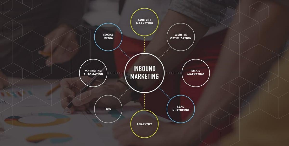 content-marketing-vs-inbound-marketing