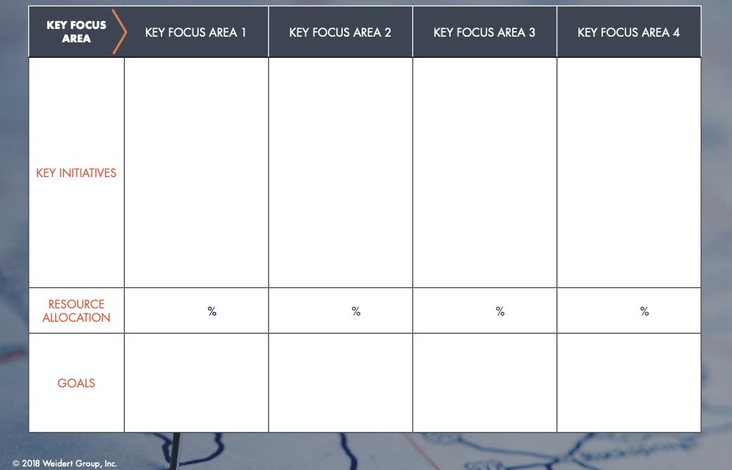 quarterly marketing roadmap plan example