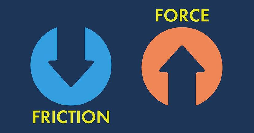Force_Friction_Post
