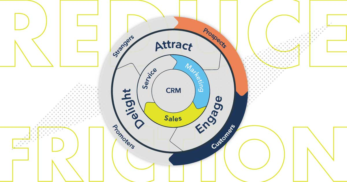 reduce-friction-in-sales-flywheel-blog
