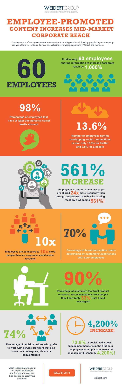 Employee-Social-Media-Promotion.jpg