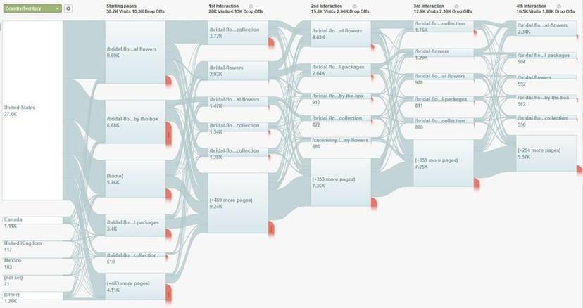 Google-Analytics-Flow-Chart.jpg