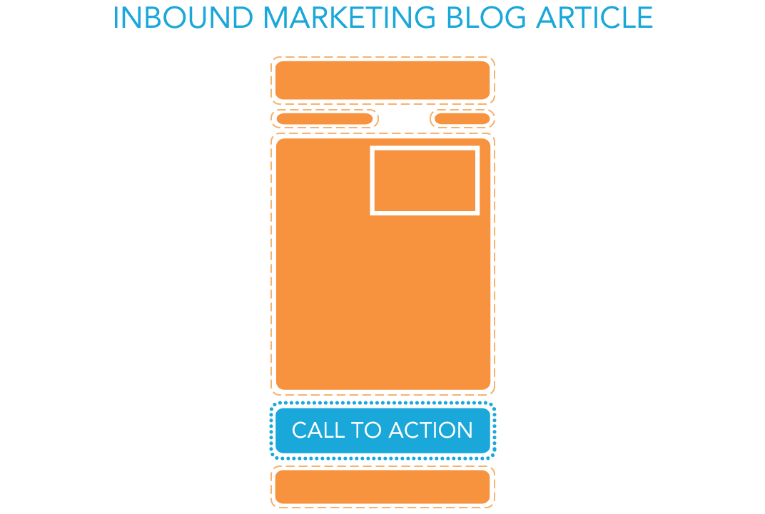 Inbound-Marketing-Blog-Article-diagram