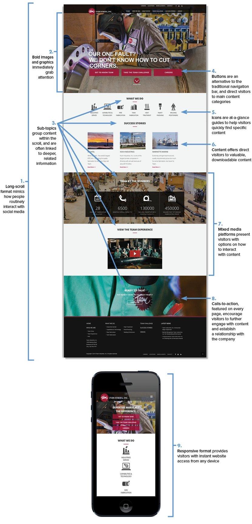 Inbound_Website_Infographic_1.jpg