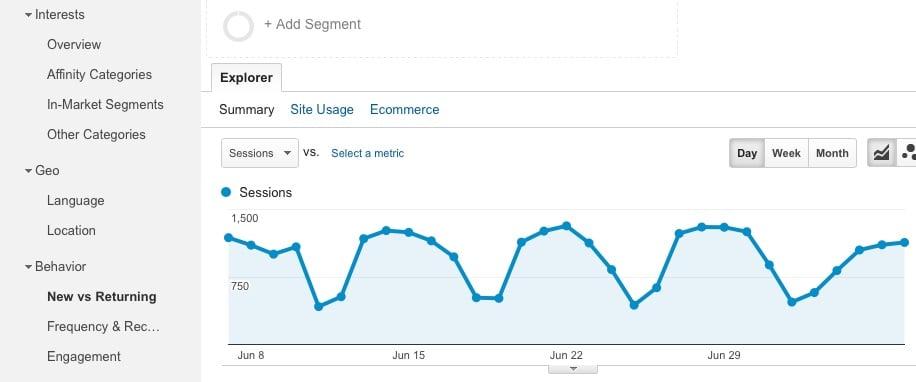 New_vs_Returning_-_Analytics.jpg