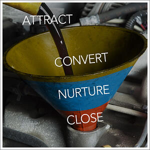 inbound-marketing-funnel-convert.jpg