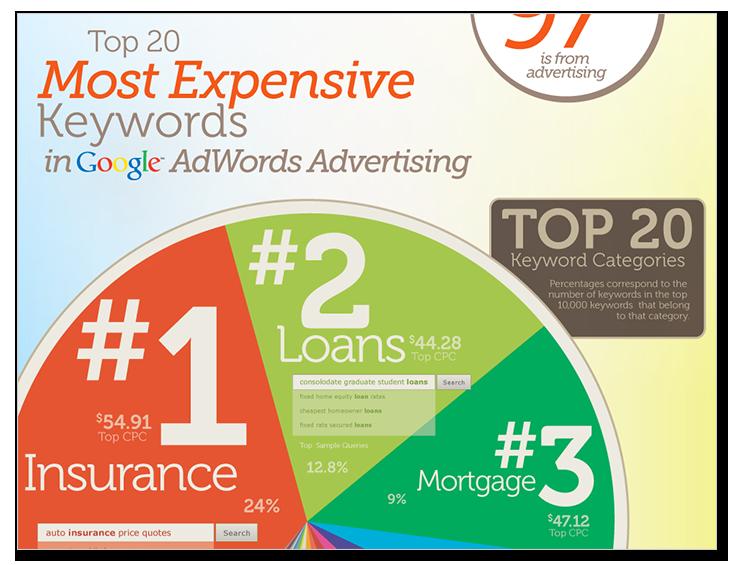 insurance-google-traffic.png