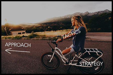 Marketing Approach, Strategy, and Tactics