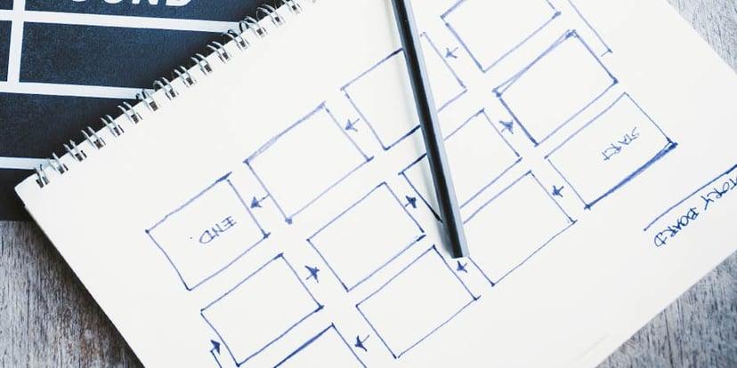 marketing-content-format-planning.jpg