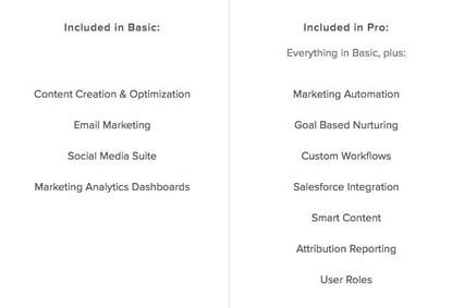 pro-vs-enterprise-features.jpg