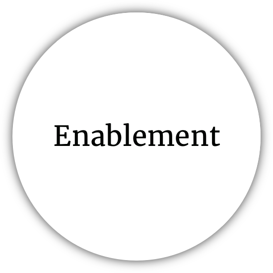 Enablement.png