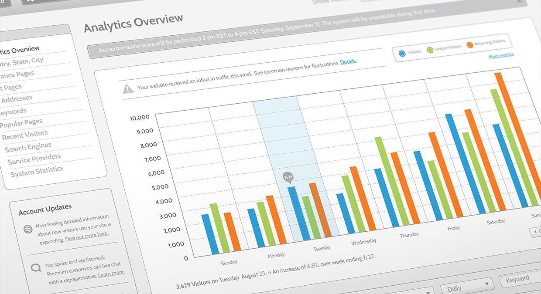 website_analytics_report