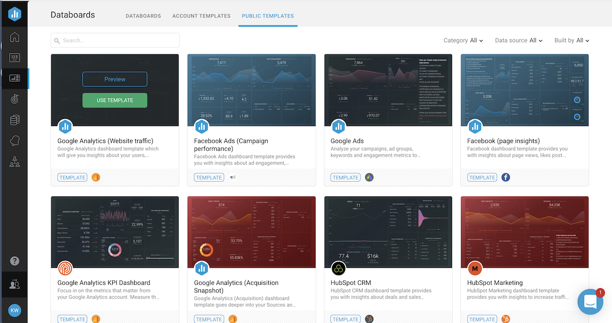 Using Databox for visual marketing metrics dashboards